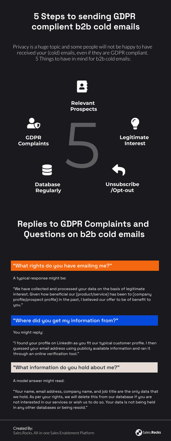 gdrp-compliant-b2b-cold-emails-infographic