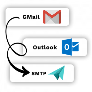 email-drip-campaigns-integrations