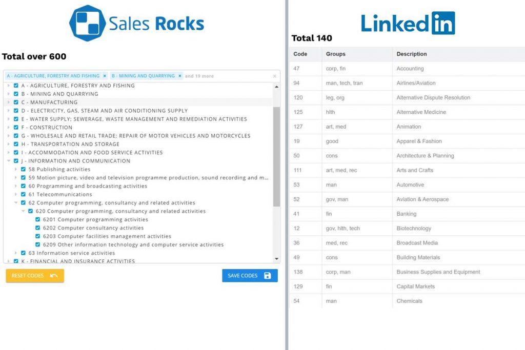 industry-codes-database-sales-rocks-linkedin