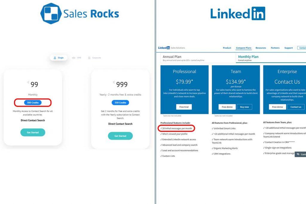 email-price-sales-rocks-linkedin