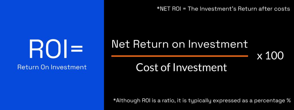 ROI Return on Investment Sales.Rocks
